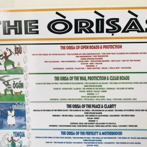 18x24 Orisa Info Chart
